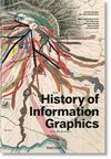 HISTORY OF INFORMATION GRAPHICS (AL/FR/IN)