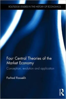 FOUR CENTRAL THEORIES OF THE MARKET ECONOMY.